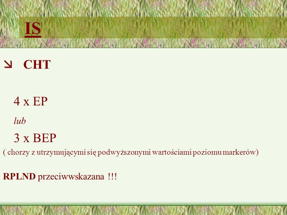 IS CHT 4 x EP lub 3 x BEP RPLND przeciwwskazana !!!