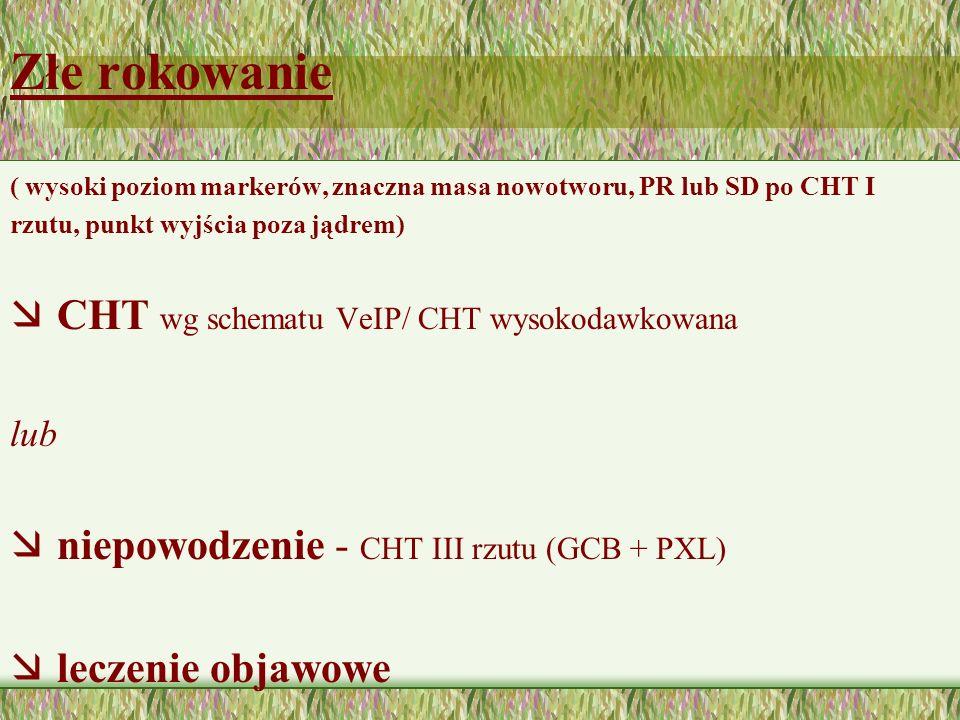 Złe rokowanie CHT wg schematu VeIP/ CHT wysokodawkowana