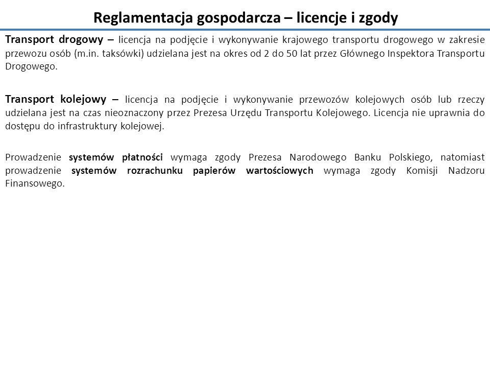 Reglamentacja gospodarcza – licencje i zgody