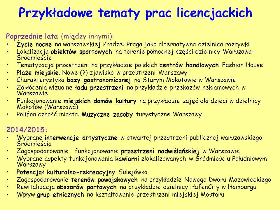 Przykładowe tematy prac licencjackich
