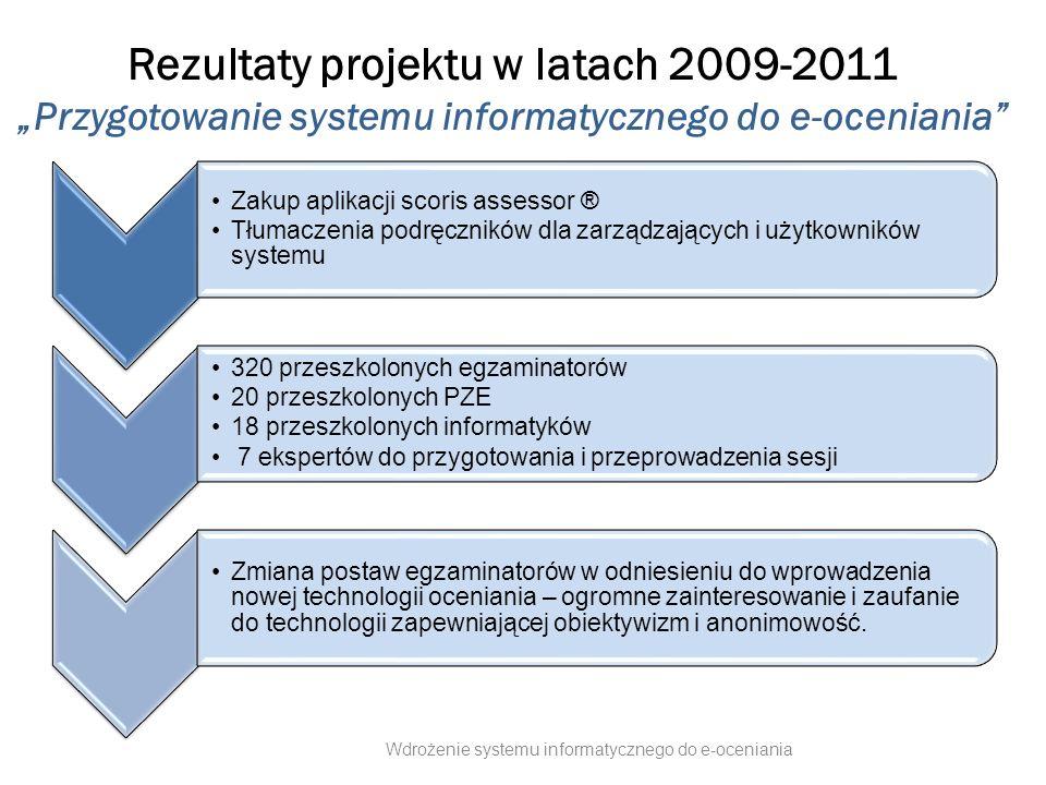 Wdrożenie systemu informatycznego do e-oceniania