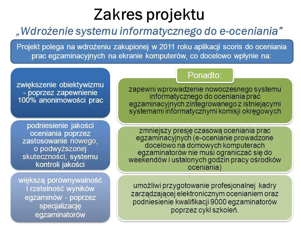 """Zakres projektu """"Wdrożenie systemu informatycznego do e-oceniania"""