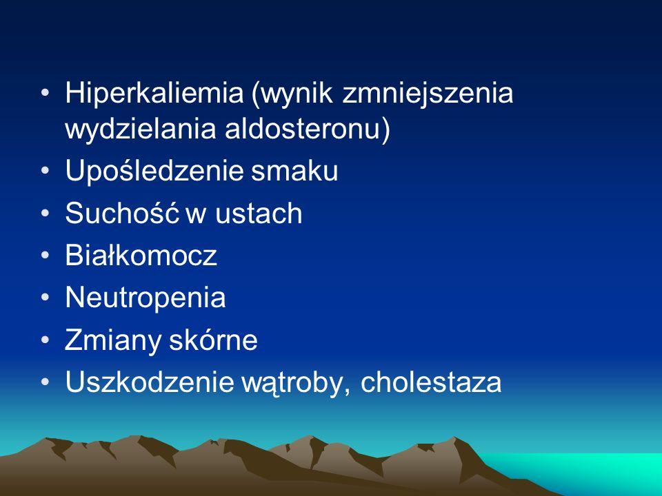 Hiperkaliemia (wynik zmniejszenia wydzielania aldosteronu)