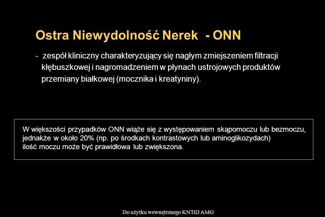 Ostra Niewydolność Nerek - ONN