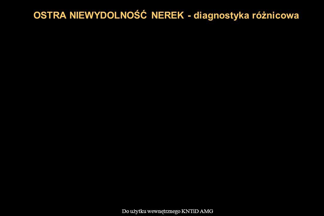 OSTRA NIEWYDOLNOŚĆ NEREK - diagnostyka różnicowa