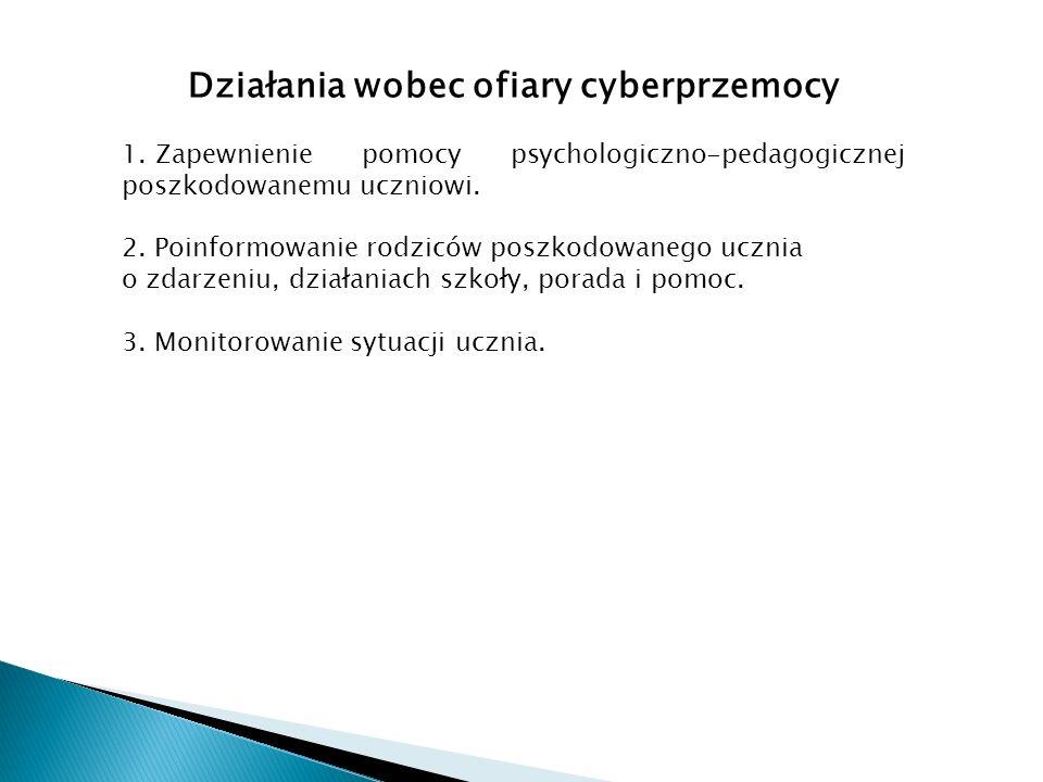 Działania wobec ofiary cyberprzemocy