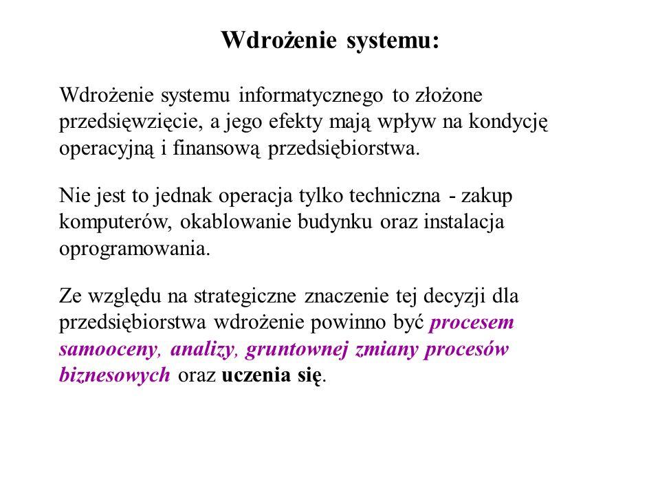 Wdrożenie systemu: