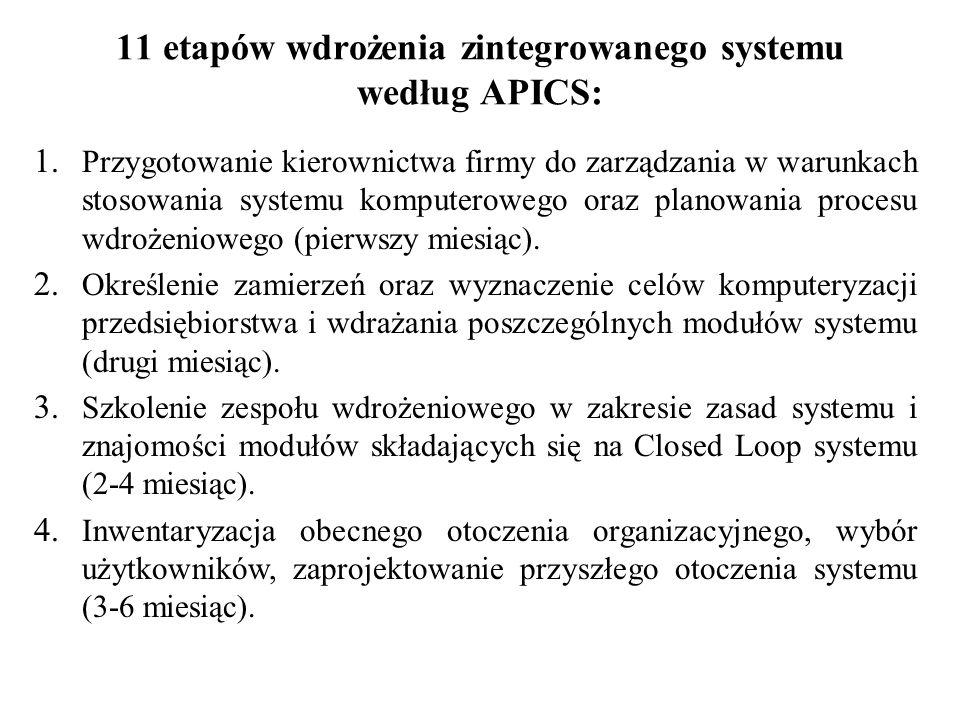 11 etapów wdrożenia zintegrowanego systemu według APICS: