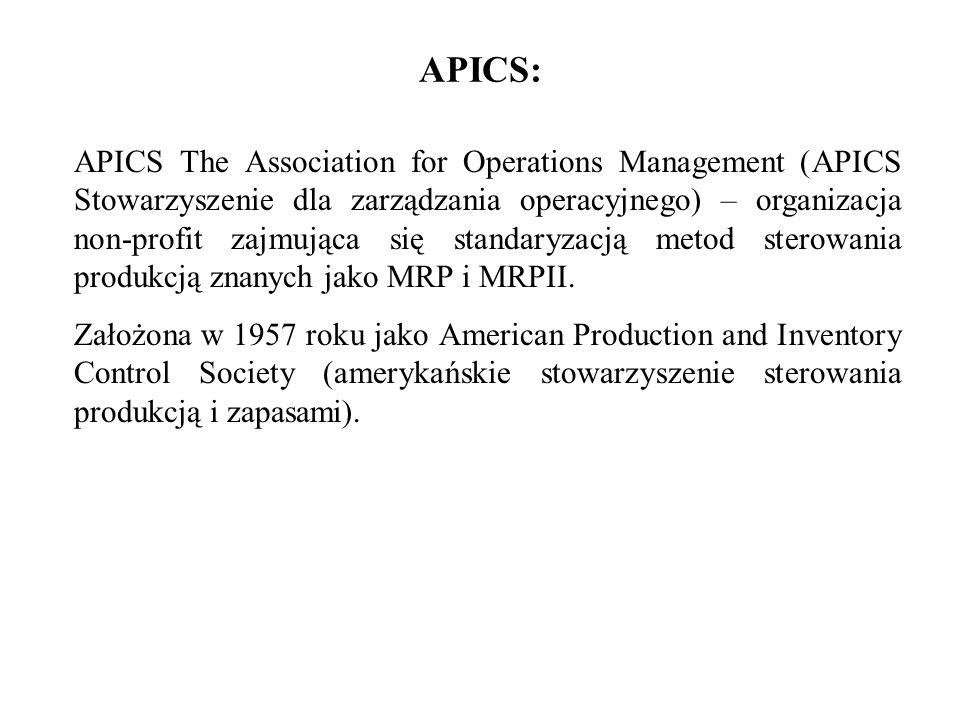 APICS: