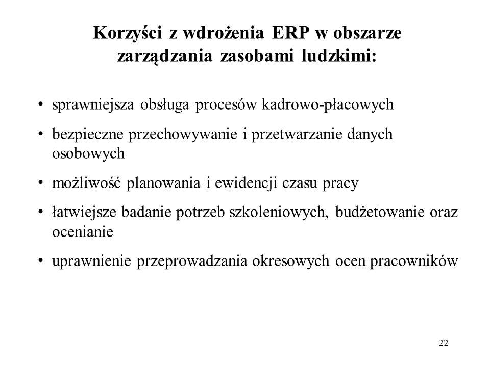 Korzyści z wdrożenia ERP w obszarze zarządzania zasobami ludzkimi: