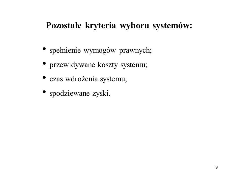 Pozostałe kryteria wyboru systemów: