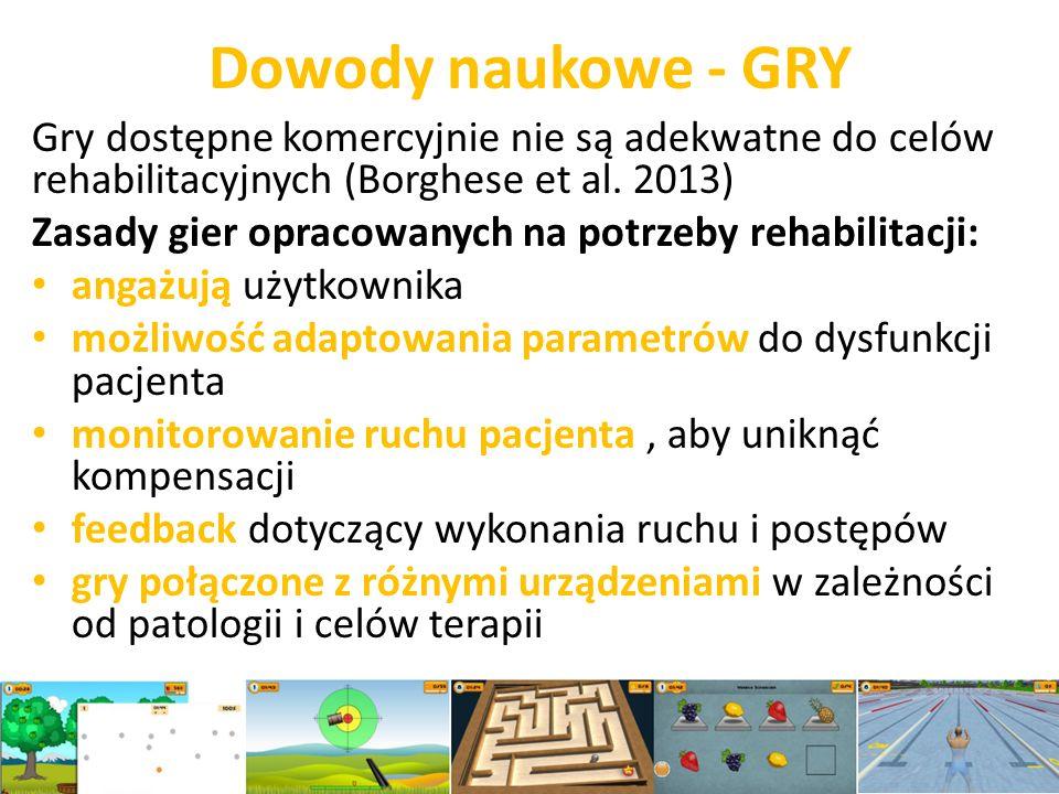 Dowody naukowe - GRY Gry dostępne komercyjnie nie są adekwatne do celów rehabilitacyjnych (Borghese et al. 2013)