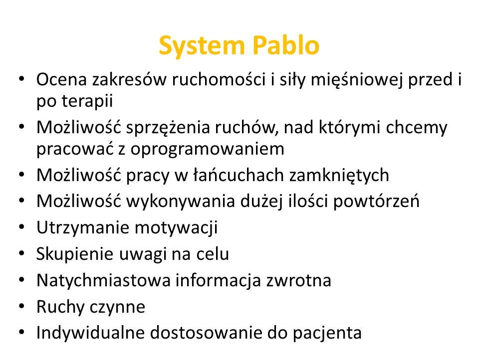 System Pablo Ocena zakresów ruchomości i siły mięśniowej przed i po terapii.
