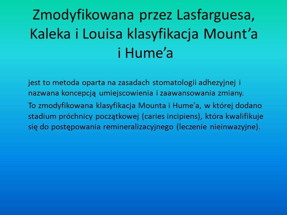 Zmodyfikowana przez Lasfarguesa, Kaleka i Louisa klasyfikacja Mount'a i Hume'a