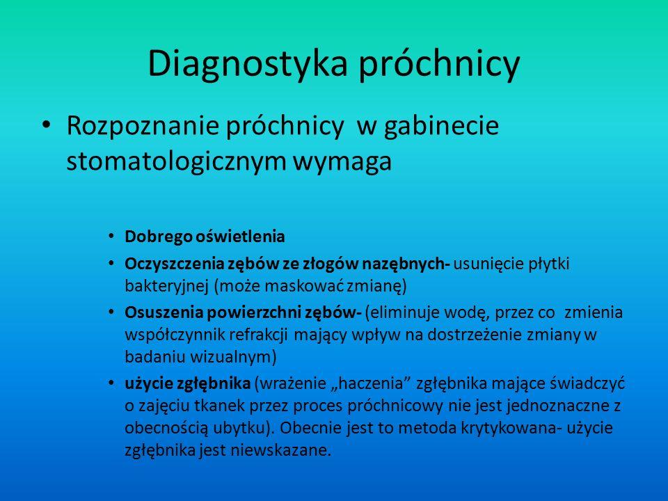 Diagnostyka próchnicy