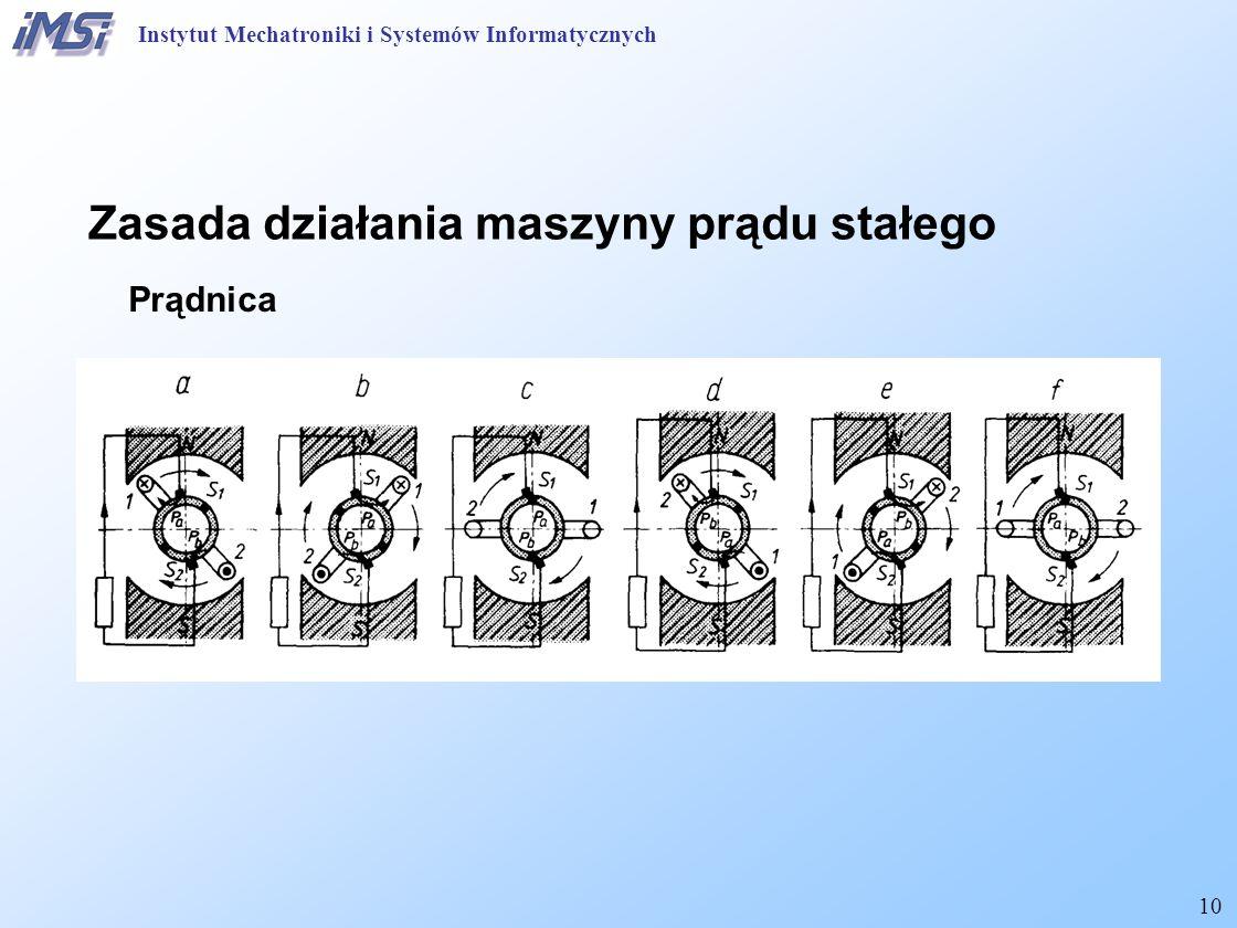 Zasada działania maszyny prądu stałego