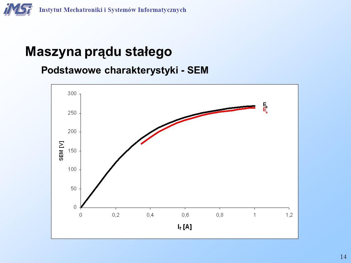 Maszyna prądu stałego Podstawowe charakterystyki - SEM