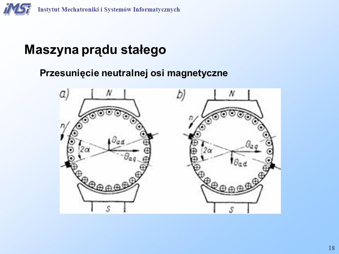 Maszyna prądu stałego Przesunięcie neutralnej osi magnetyczne