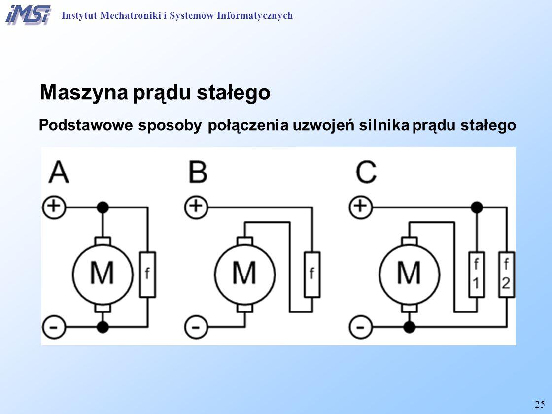 Instytut Mechatroniki i Systemów Informatycznych