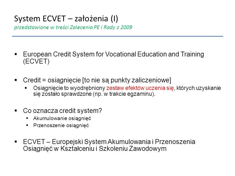 System ECVET – założenia (I) przedstawione w treści Zalecenia PE i Rady z 2009