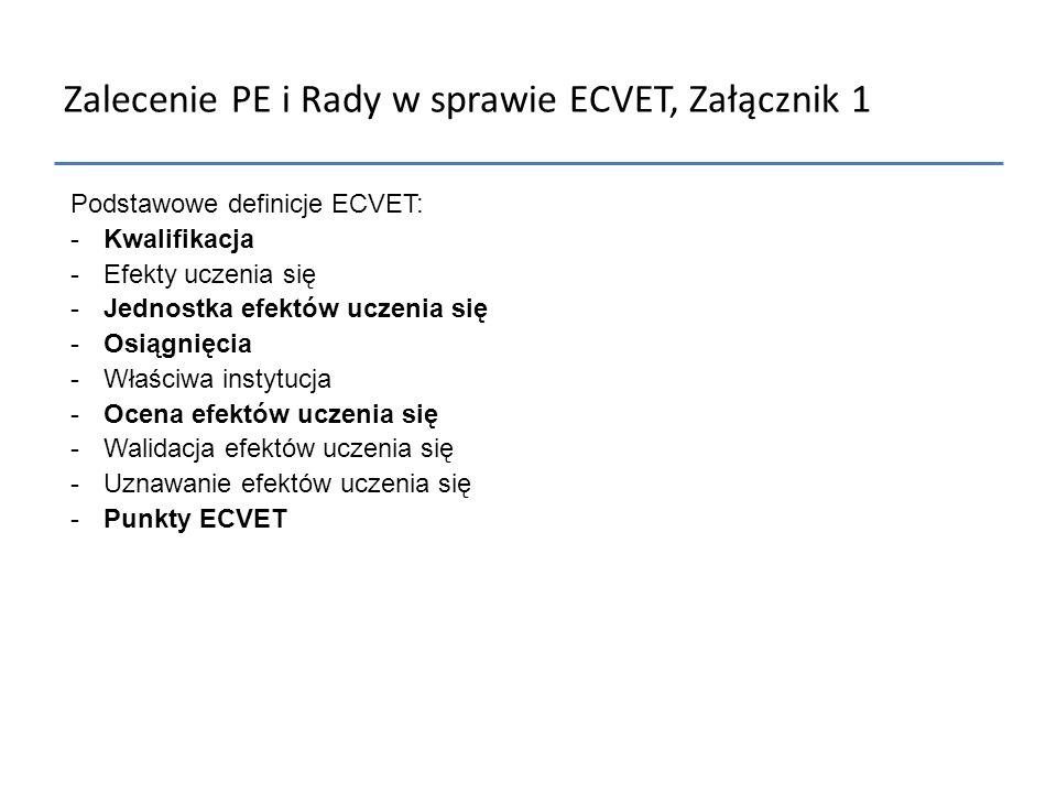 Zalecenie PE i Rady w sprawie ECVET, Załącznik 1