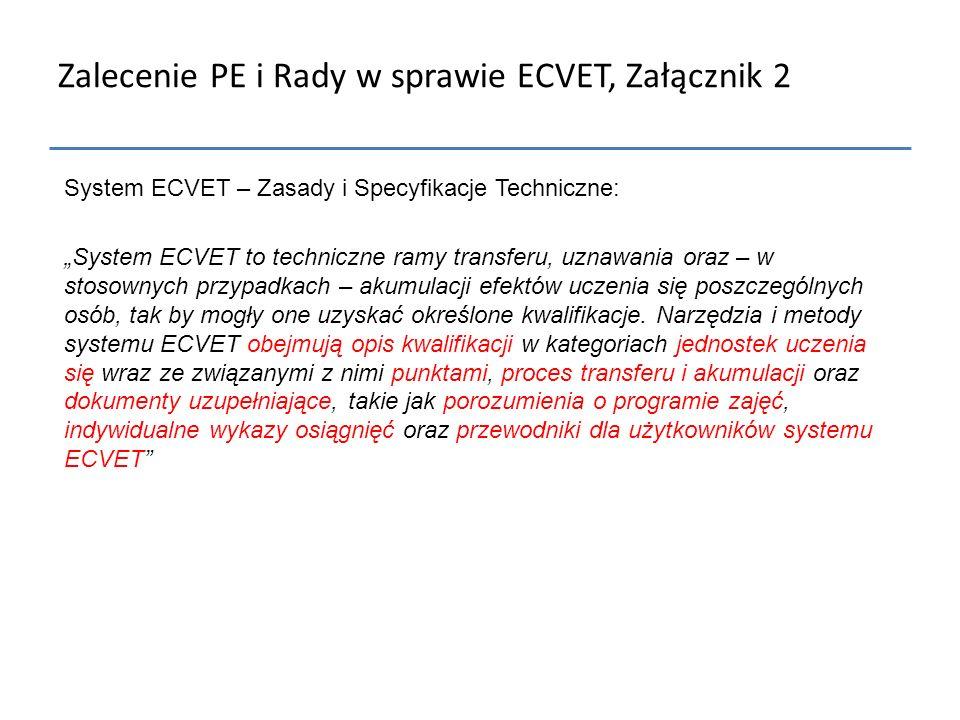 Zalecenie PE i Rady w sprawie ECVET, Załącznik 2