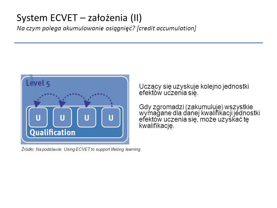 System ECVET – założenia (II) Na czym polega akumulowanie osiągnięć