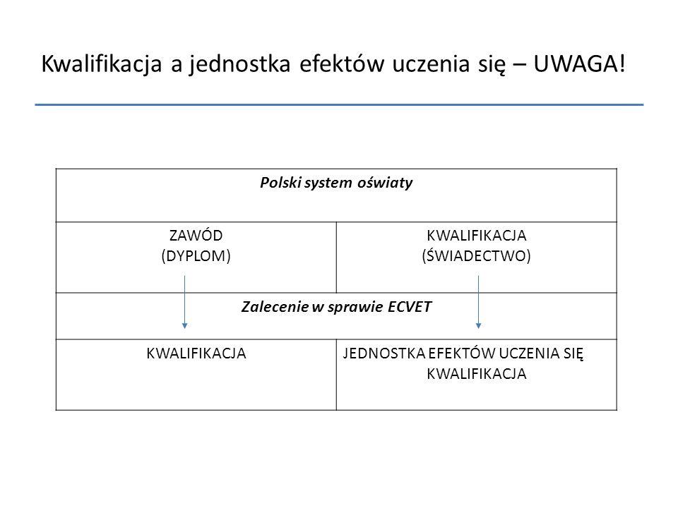 Kwalifikacja a jednostka efektów uczenia się – UWAGA!