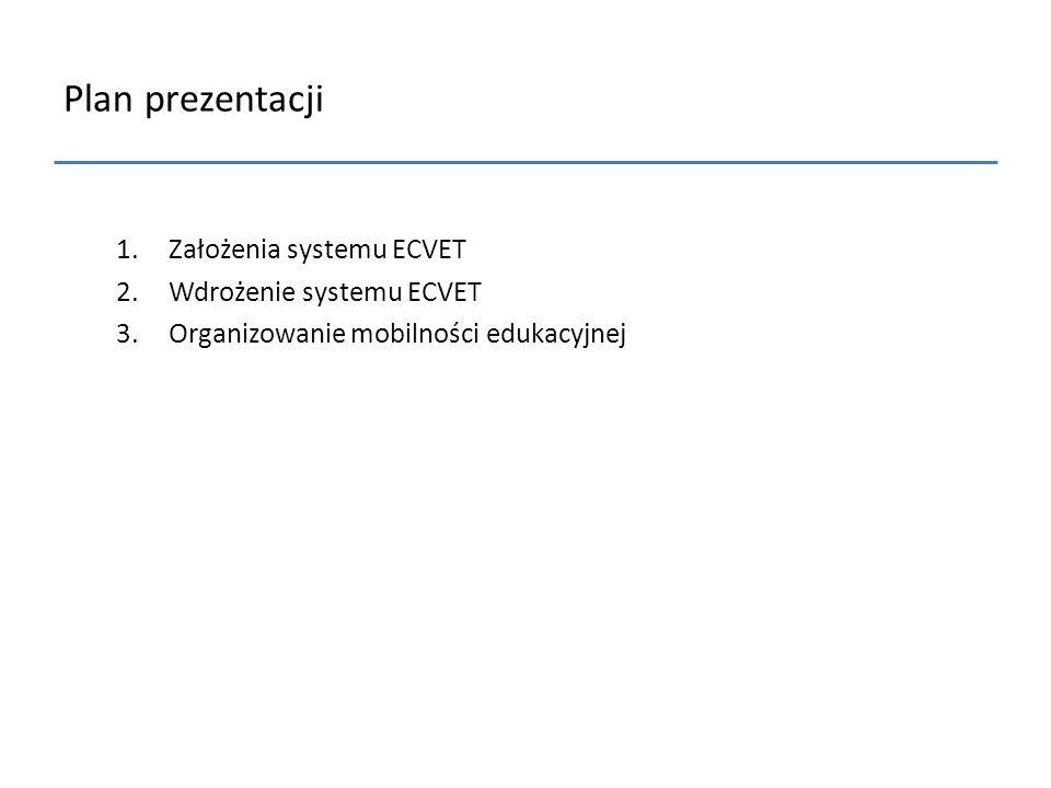 Plan prezentacji Założenia systemu ECVET Wdrożenie systemu ECVET