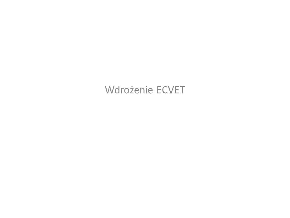 Wdrożenie ECVET