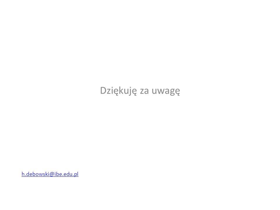 Dziękuję za uwagę h.debowski@ibe.edu.pl