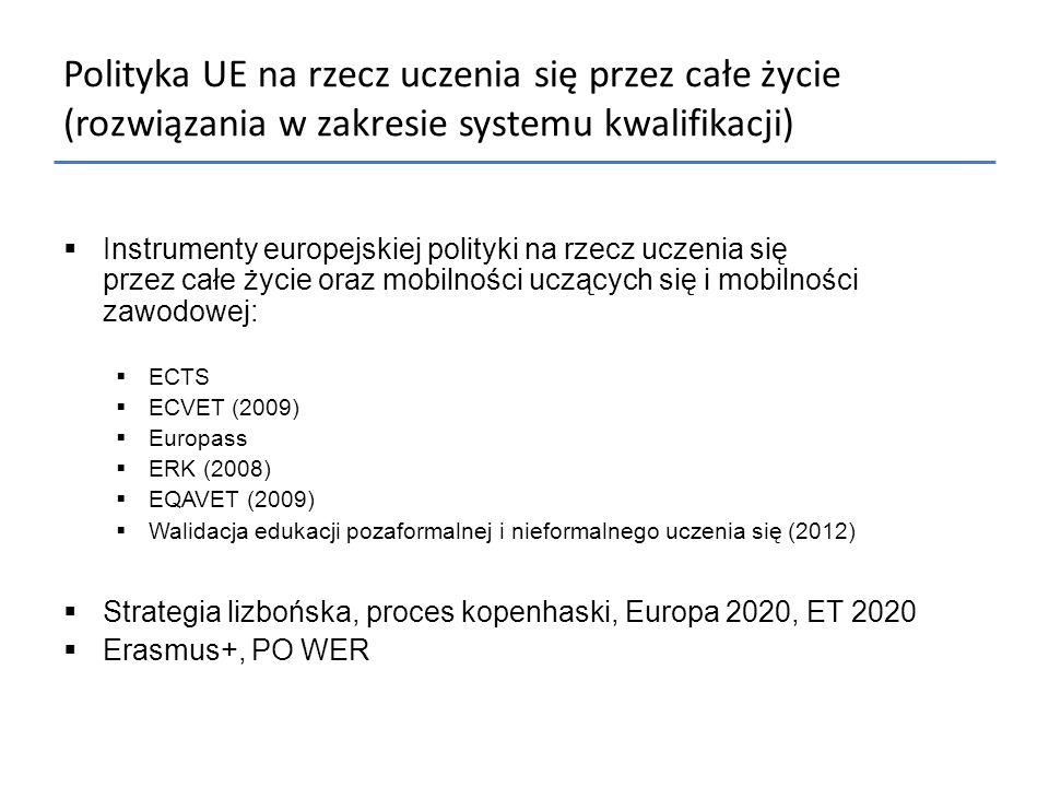 Polityka UE na rzecz uczenia się przez całe życie (rozwiązania w zakresie systemu kwalifikacji)