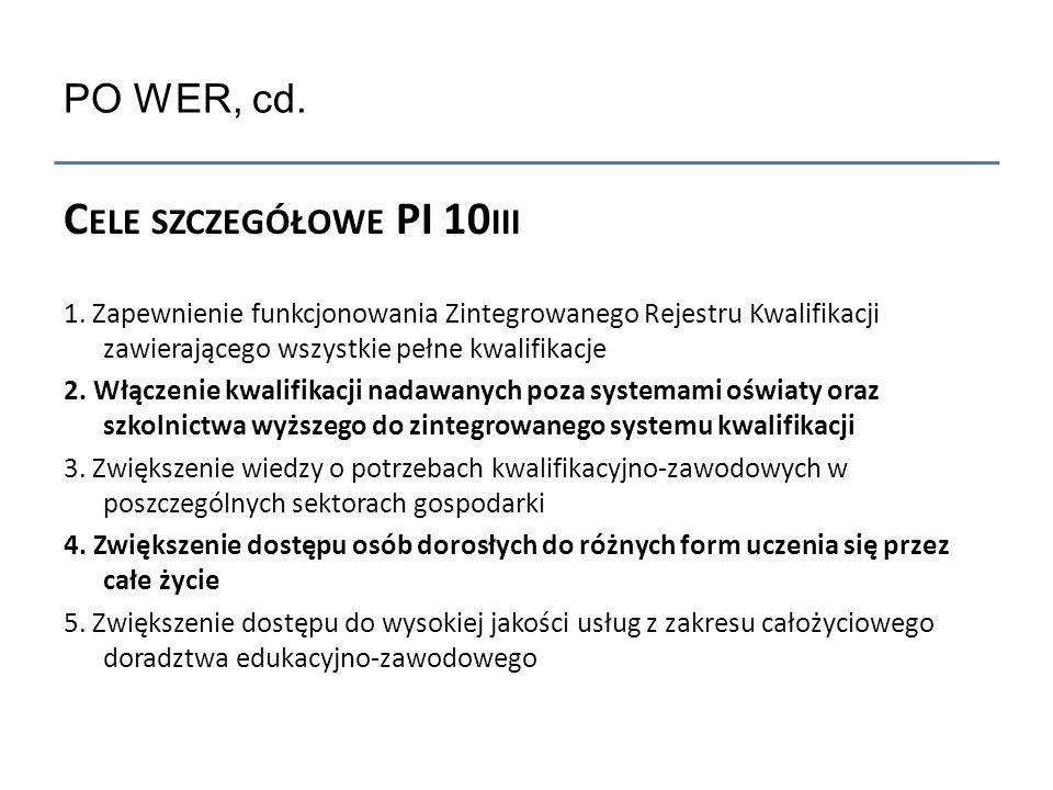 Cele szczegółowe PI 10iii