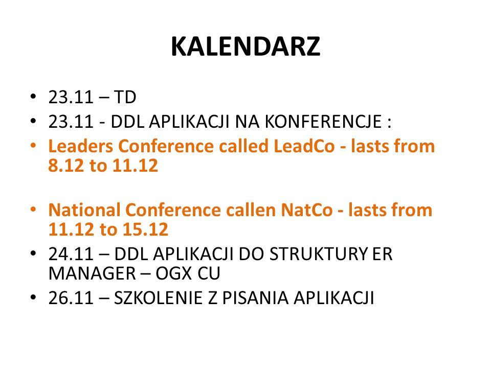 KALENDARZ 23.11 – TD 23.11 - DDL APLIKACJI NA KONFERENCJE :
