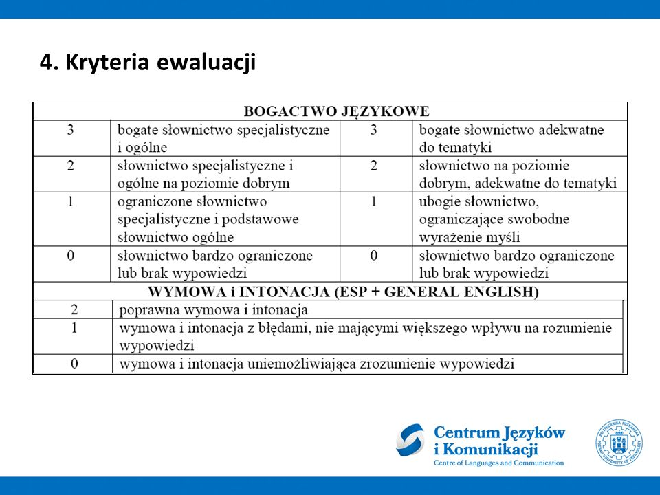 4. Kryteria ewaluacji