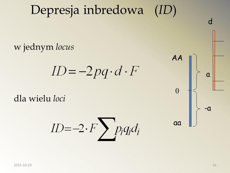 Depresja inbredowa (ID)