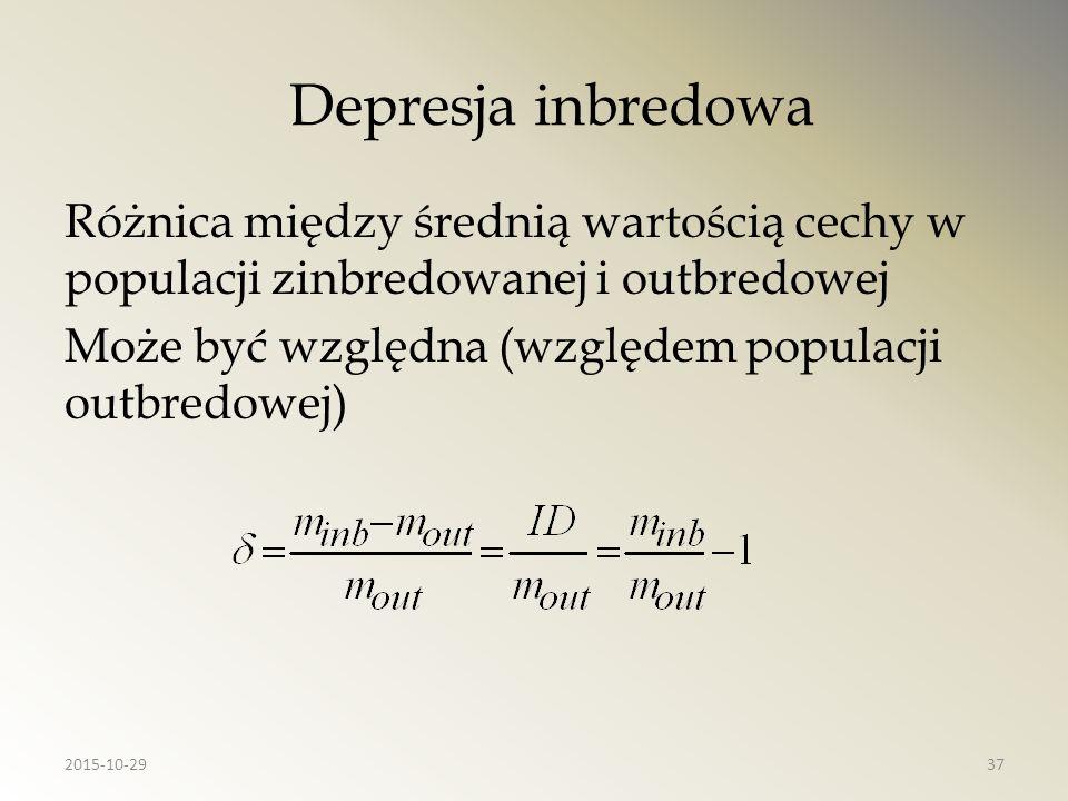 Depresja inbredowa Różnica między średnią wartością cechy w populacji zinbredowanej i outbredowej.