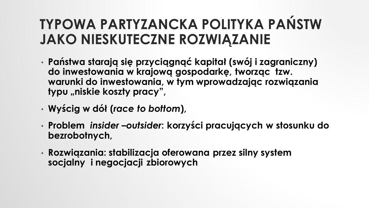 Typowa Partyzancka polityka państw jako nieskuteczne rozwiązanie