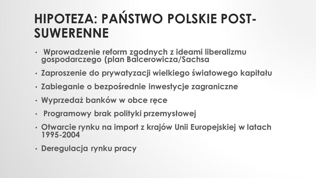Hipoteza: Państwo Polskie post-suwerenne