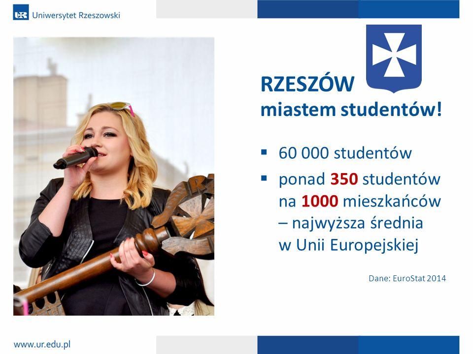 RZESZÓW miastem studentów! 60 000 studentów