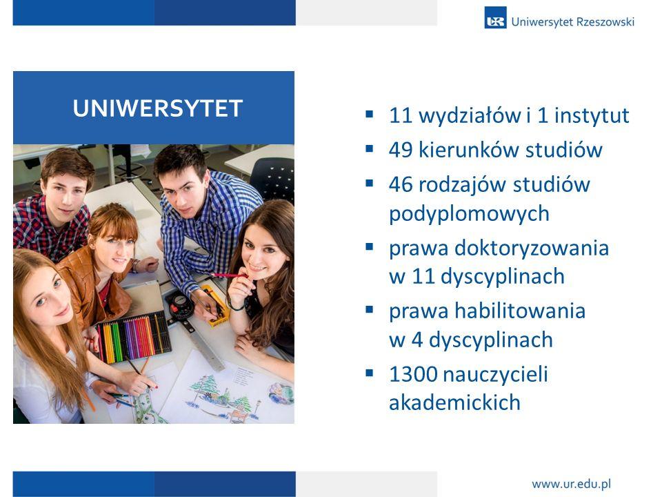 UNIWERSYTET 11 wydziałów i 1 instytut 49 kierunków studiów