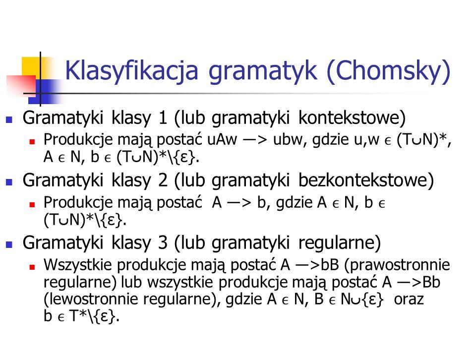 Klasyfikacja gramatyk (Chomsky)