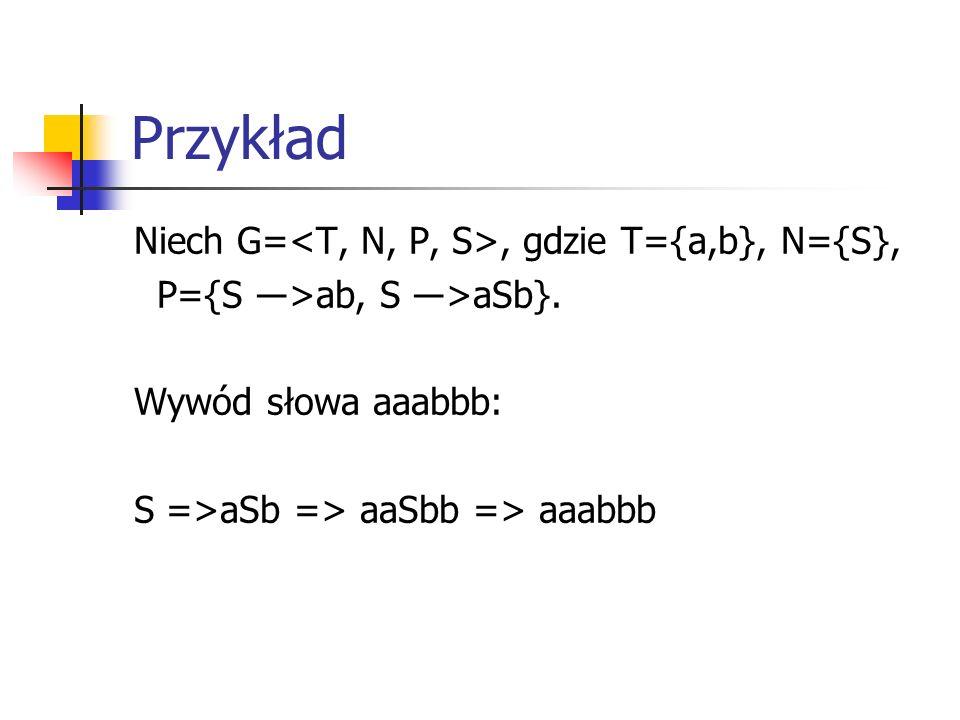 Przykład Niech G=<T, N, P, S>, gdzie T={a,b}, N={S},