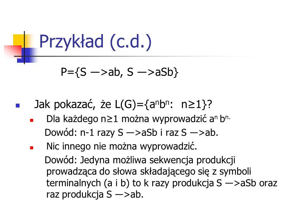 Przykład (c.d.) P={S ―>ab, S ―>aSb}