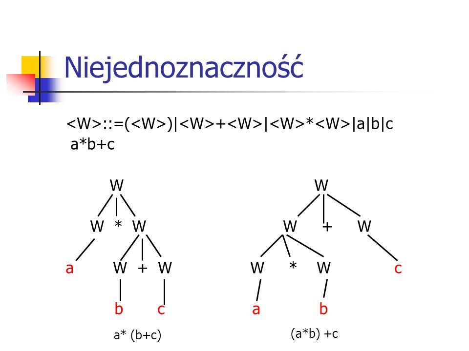 Niejednoznaczność (a*b) +c a* (b+c)
