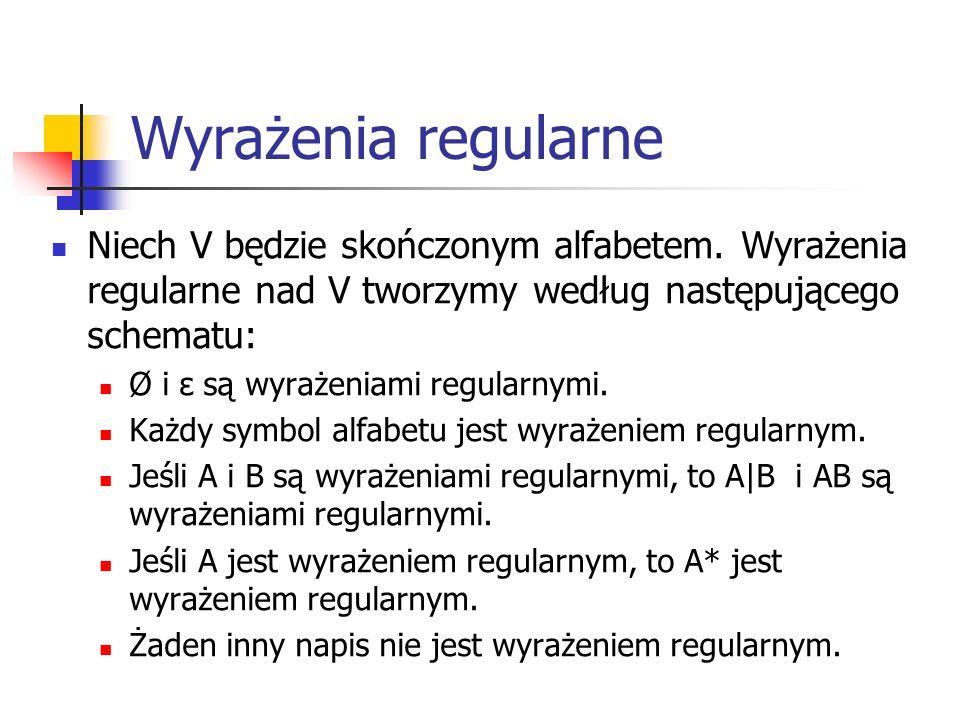 Wyrażenia regularne Niech V będzie skończonym alfabetem. Wyrażenia regularne nad V tworzymy według następującego schematu: