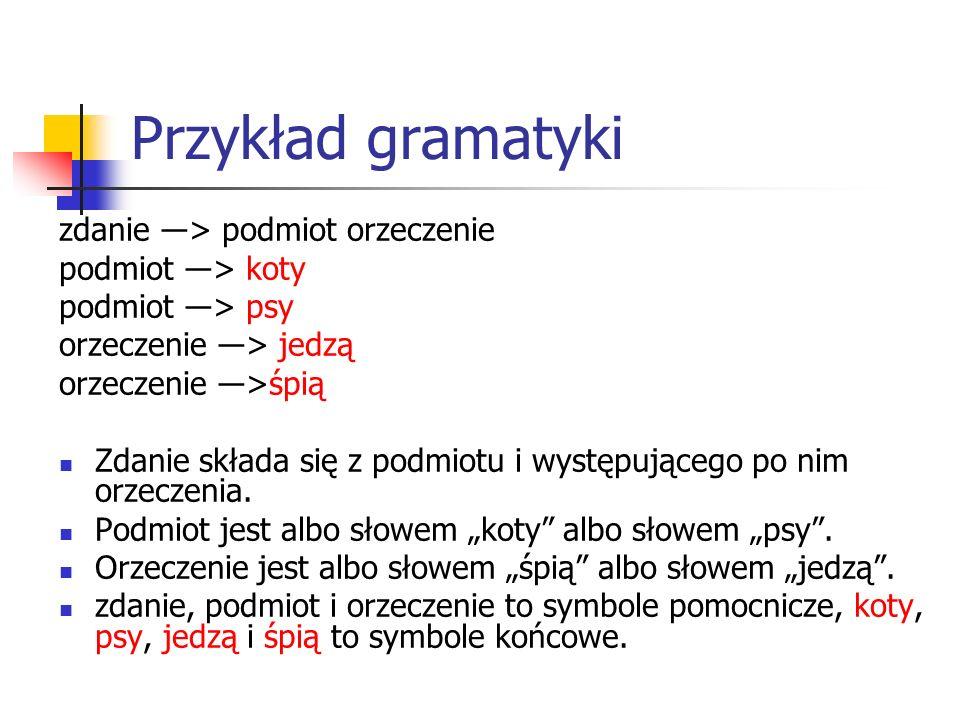 Przykład gramatyki zdanie ―> podmiot orzeczenie podmiot ―> koty