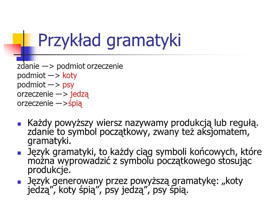 Przykład gramatyki zdanie ―> podmiot orzeczenie. podmiot ―> koty. podmiot ―> psy. orzeczenie ―> jedzą.