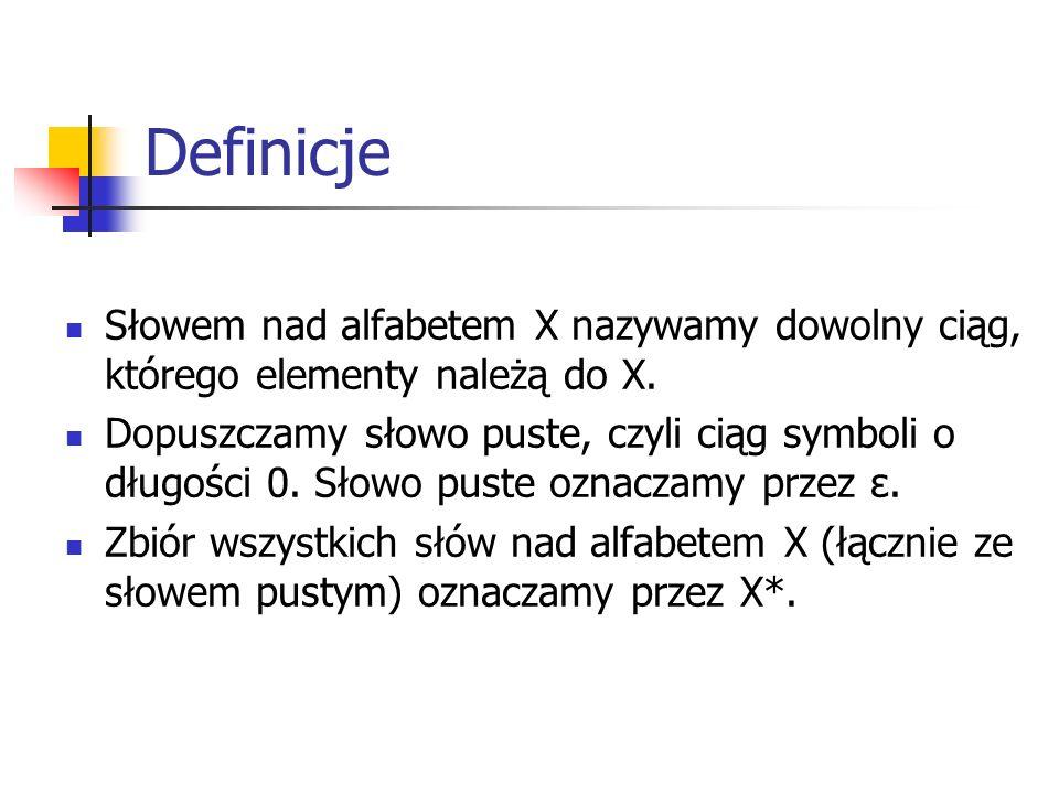 Definicje Słowem nad alfabetem X nazywamy dowolny ciąg, którego elementy należą do X.