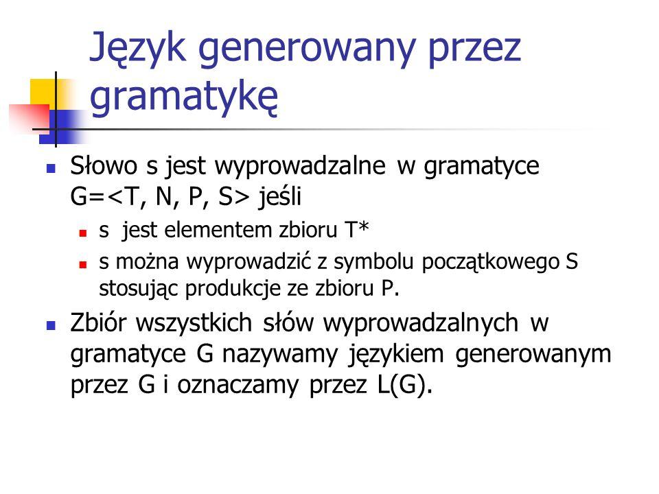 Język generowany przez gramatykę